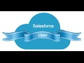 How to Enable salesforce knowledge base?
