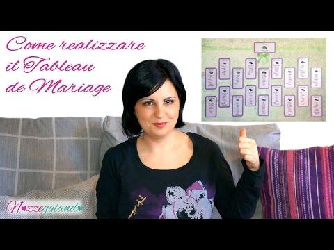 Come realizzare il Tableau de Marriage Tutorial Tema Fiat Nozzeggiando