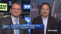 Amazon still the '800lb gorilla' that will continue to grow: Expert
