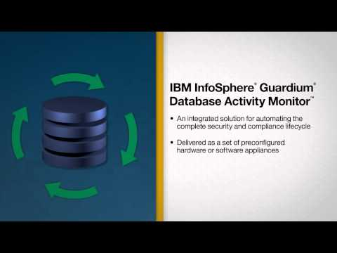 Distributed Database Security with Real-Time Monitoring and Audit Protection