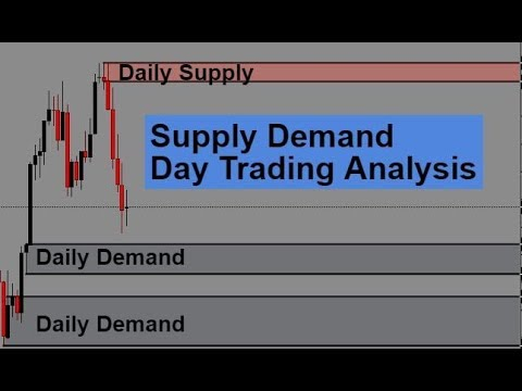 Forex supply and demand analysis
