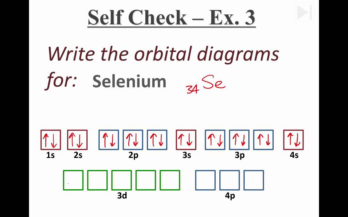 orbital diagram for selenium