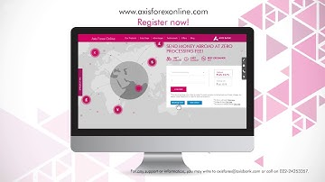 Axis bank forex card customer care number india