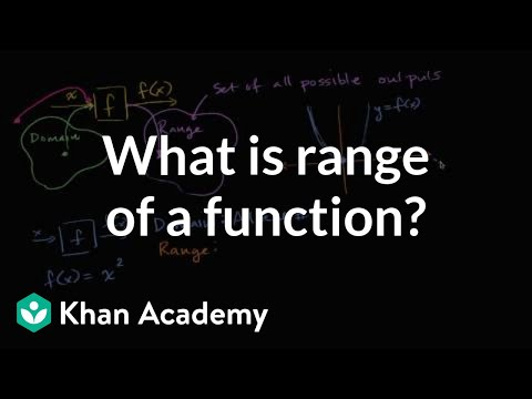 What is the range of a function? | Functions | Algebra I | Khan Academy