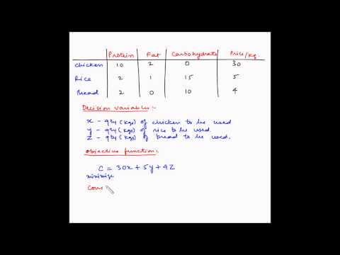 Linear programming - Problem formulation - Example 5 - Diet mix