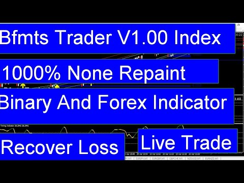 Never loss forex strategy