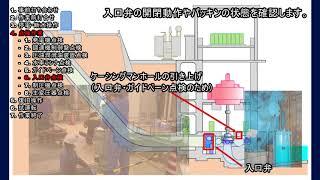 徳島県企業局PR動画「日野谷発電所1号水車発電機・補機外部点検」