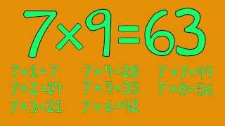 "7 Times Table Song - Fun for Students - from ""Multiplication Jukebox"" CD by Freddy Shoehorn"