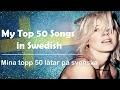 Top 50 Songs In Swedish Topp 50 L Tar P Svenska