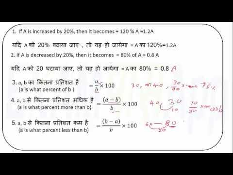 Percentage Basic Concept and Short Trick Formula