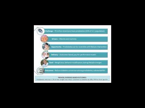 National Diabetes Prevention Program