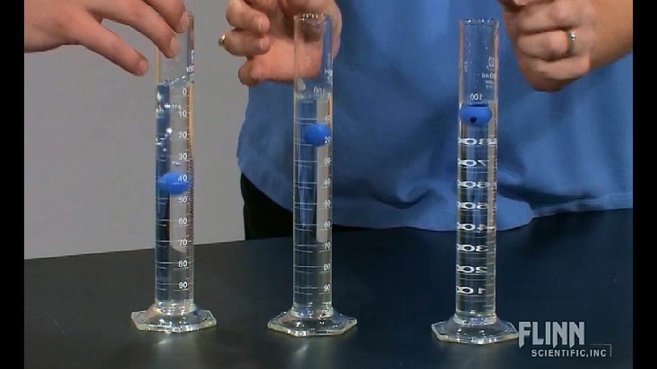 viscosity experiment In this cool experiment, learn about the forces of resistance in a liquid and race marbles in a cylinder to find out which fluids have a high viscosity.