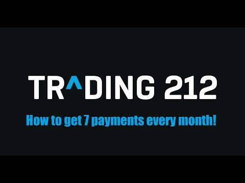 All the monthly Dividend Investment Stocks & Bonds on Trading212 UK – How to get 7 payments a month