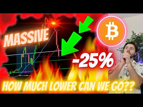 BITCOIN IN FREEFALL!!! HOW LOW IS BITCOIN GOING???