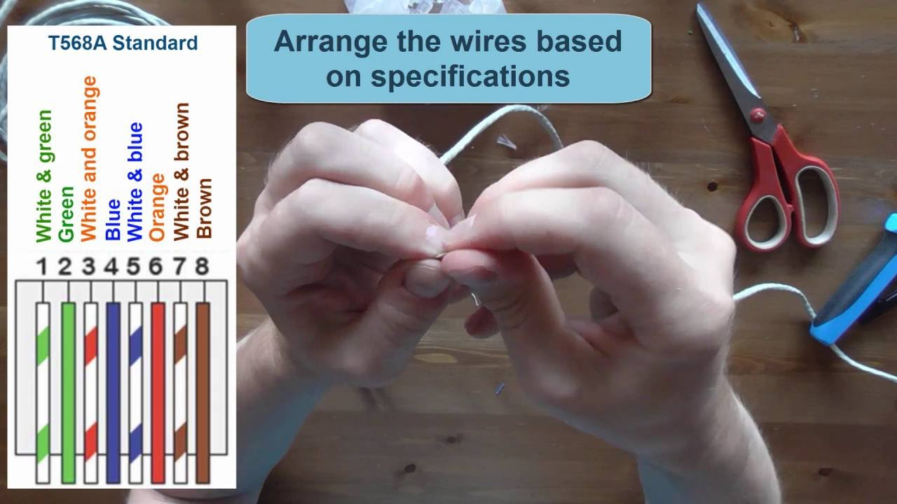 how to make a network ethernet cable t568a rj 45  [ 1280 x 720 Pixel ]