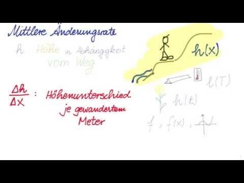 Änderungsrate - Mittlere ÄR - Differenzenquotient - schnell und ...