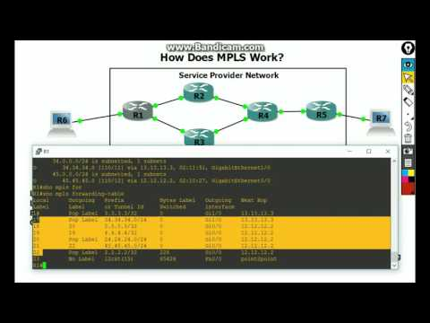 How Does MPLS Work