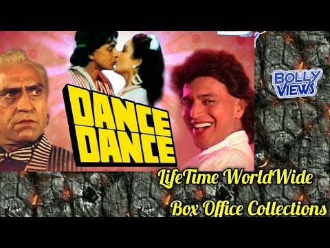 1987 box office