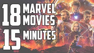 Complete MCU Recap: Everything You Need to Know