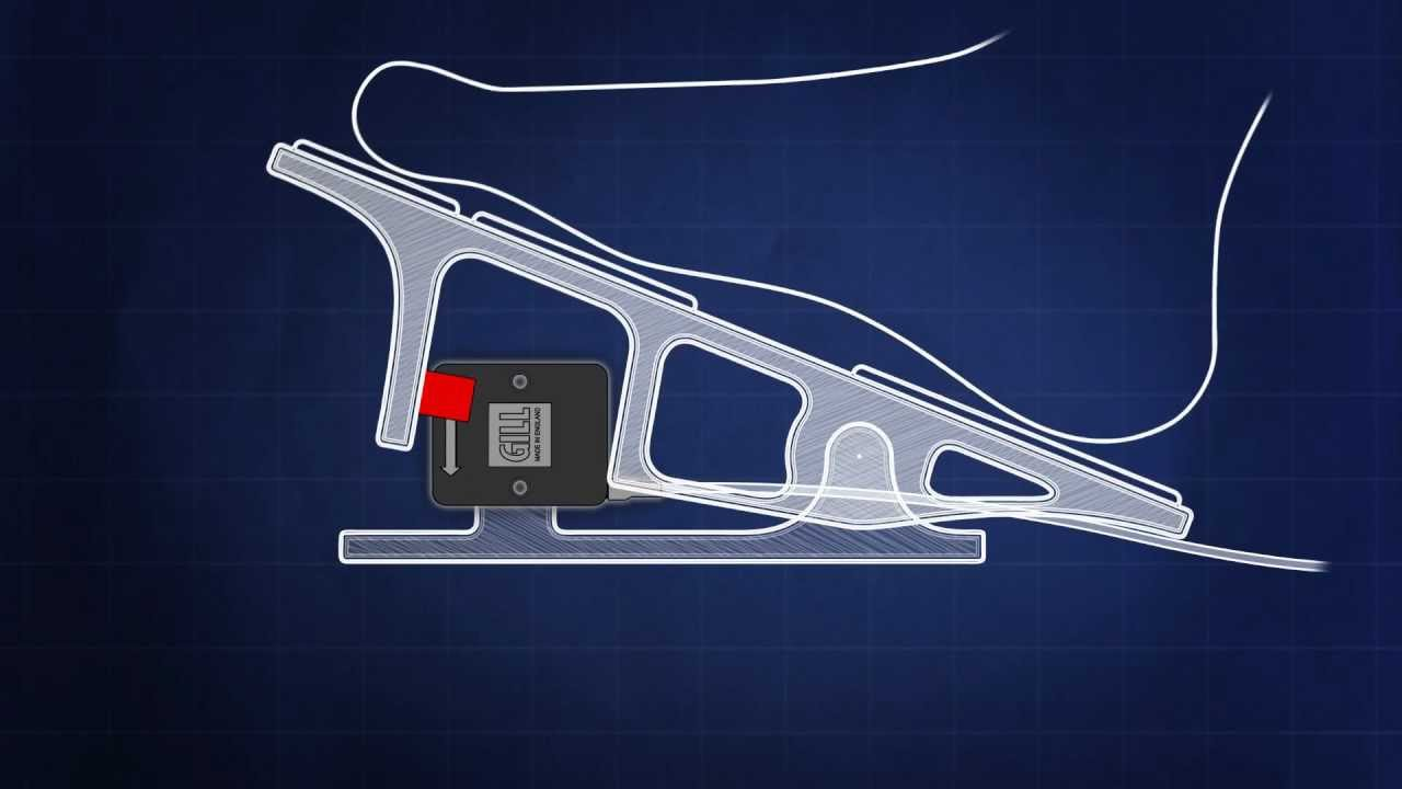 Accelerator Pedal Position Sensor Youtube Application Of Godown Wiring