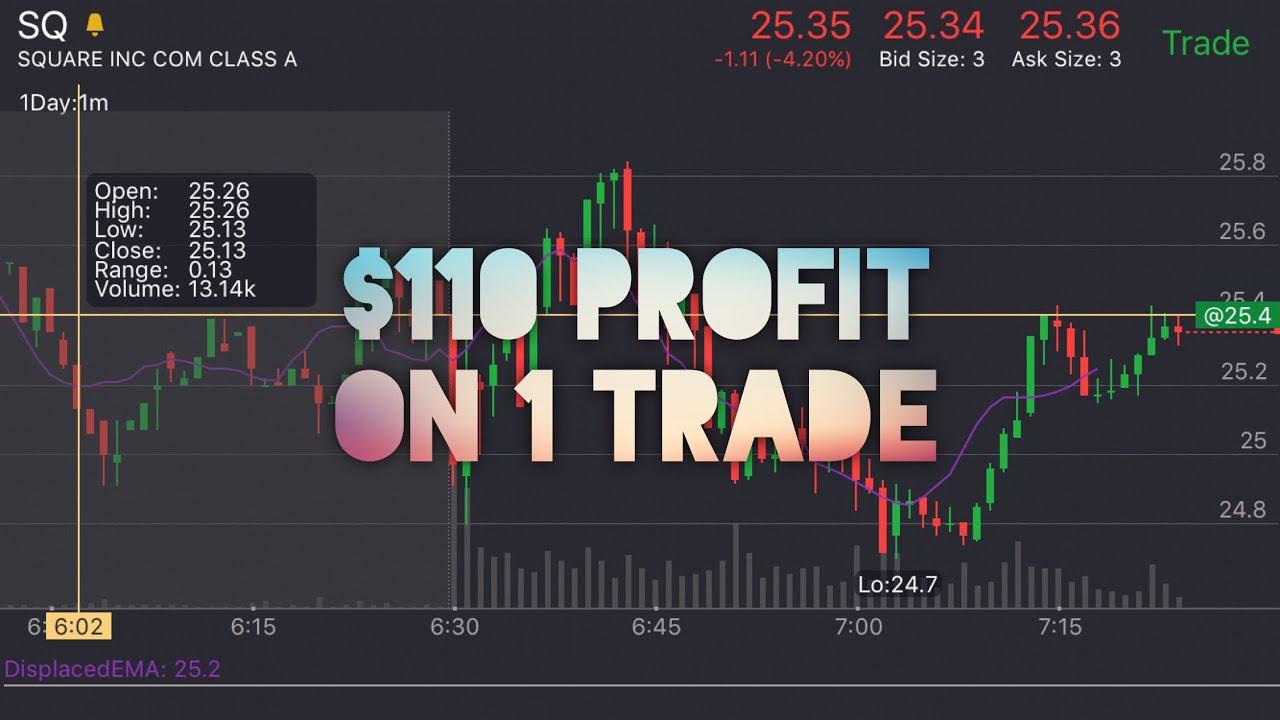 Osystems binary options trading platform demo