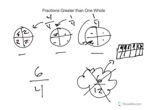Worksheets Printable Free Fractions Greater Than  Worksheet  Greater Than Less Than Worksheets Communication Merit Badge Worksheet Answers with Exponents And Exponential Functions Worksheets Pdf  Free Worksheets Greater Than Less Than Fractions Worksheets  Fractions Greater  Than  Worksheet Worksheets For Kids Word