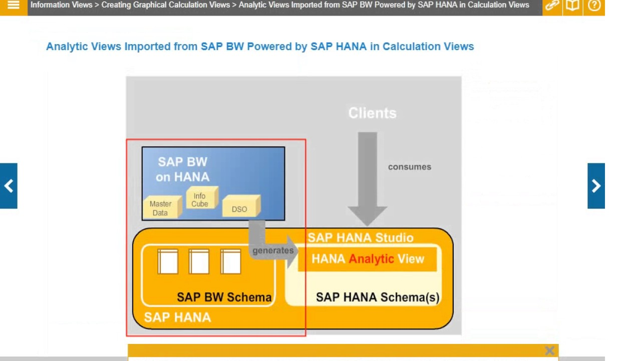 Consuming Cds Views In Sap Bw