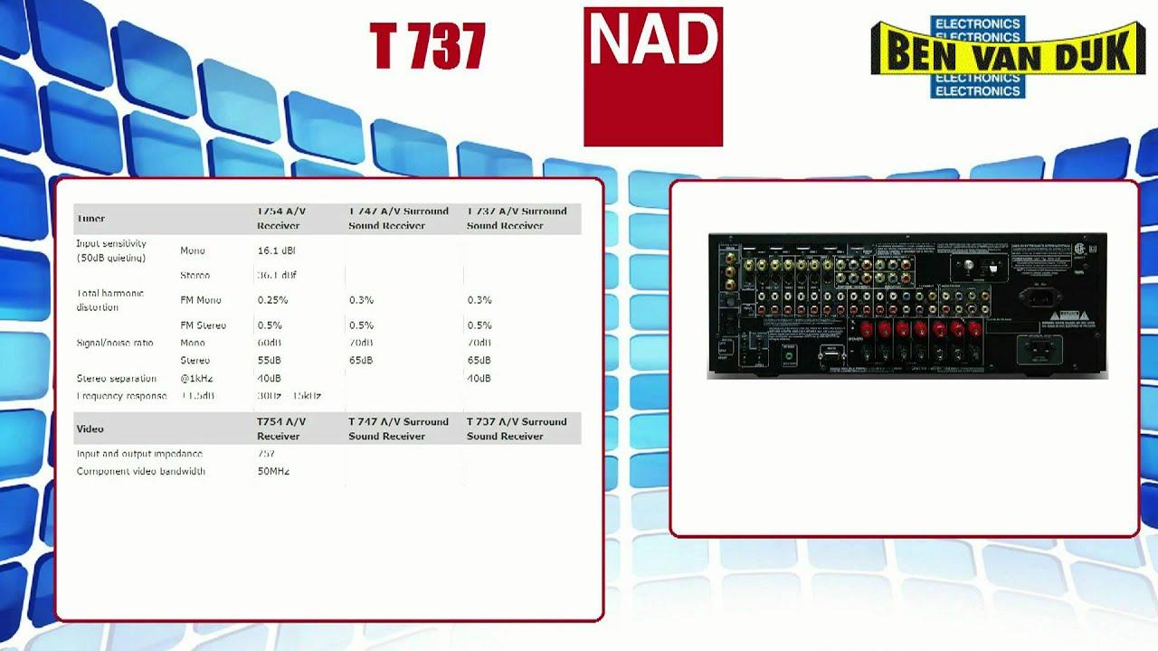 NAD T 737 AV Surround Sound Receiver Versterker - смотреть