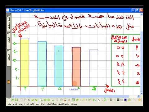 شبكة الرياضيات التعليمية للصف السادس