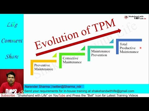 Preventive Maintenance | Corrective Maintenance | Maintenance Prevention And TPM | Episode 2