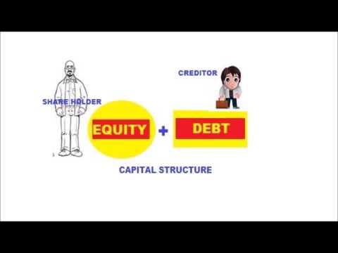 Debt Equity Simplified