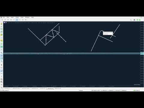 Point Trader Group | تعلّم كيف تستخدم نموذج العلم باحترافية