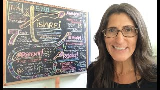 TISHREI 5781 Chalkboard Teaching by Christine Vales