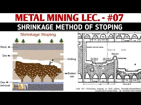 SHRINKAGE METHOD OF STOPING || METAL MINING STOPING METHODS || MINING GURUKUL