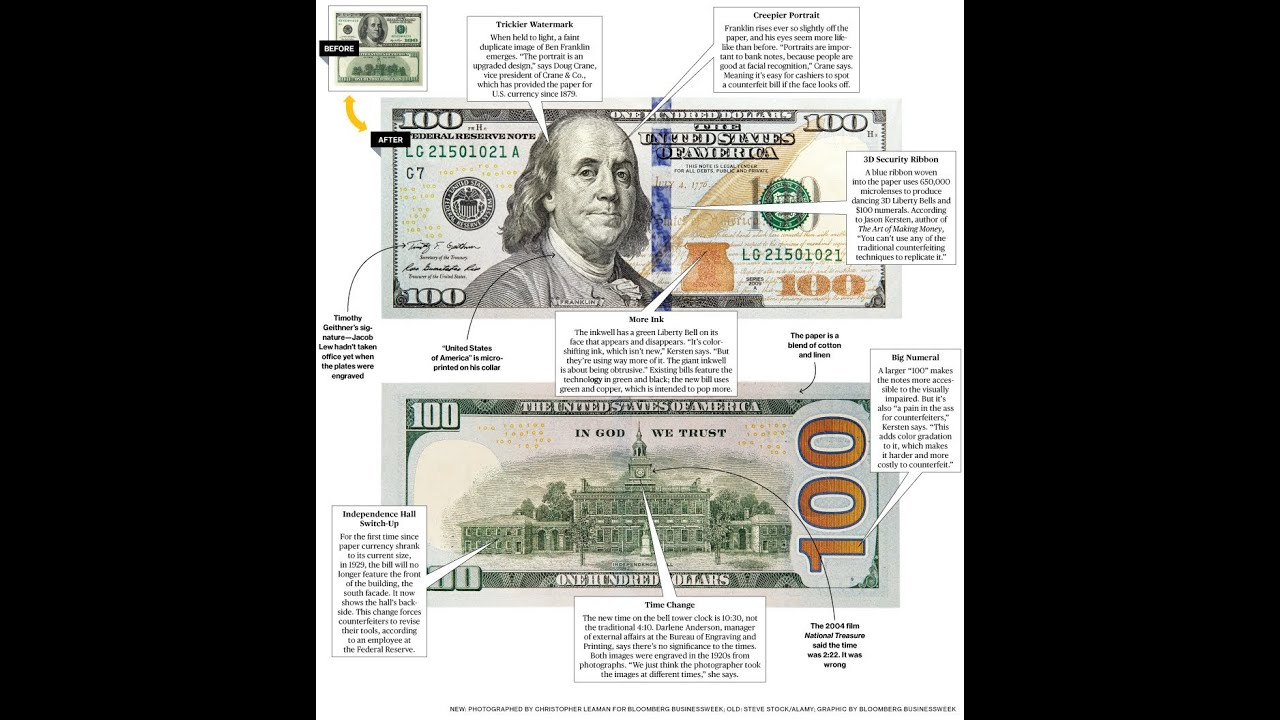 New $100 Bill Touts 3-D Security Features