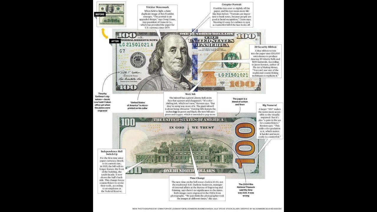 make hundred dollar bill