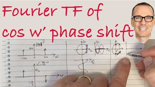Download Lagu Fourier Transform of Cos with Phase Shift mp3