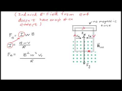 A conducting rectangular loop of mass M, resistance R, and dimensions w