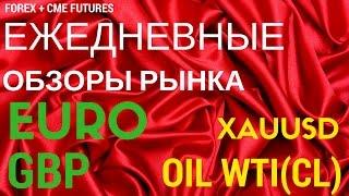 eurusd Обзор forex и сделки на 11 ноября: eur usd, фунт, золото, нефть, иена, канадец