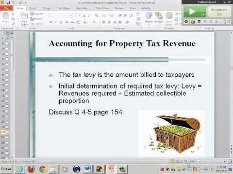 Government & Non-Profit Accounting: [Part I] Accounting for Governmental Operating Activities