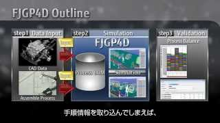 【VPS】 VPS GP4 (3Dデータを活用した工程計画ツール) 概要
