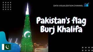 Pakistan's flag 🇵🇰on World's tallest building Burj Khalifa in Independence day - Dubai