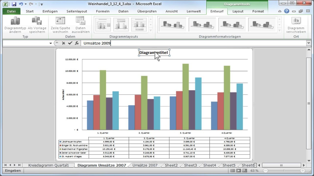 In Excel ein Diagramm erstellen mit Layout und