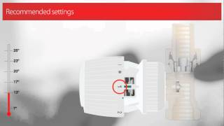 Introduction to Danfoss radiator valves