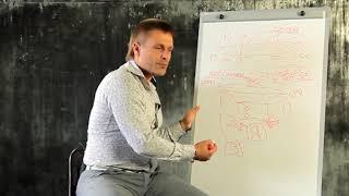 Бизнес предложение от Константина Тарнопольского. ЗОЖ, Концепция здоровья от Coral Club.