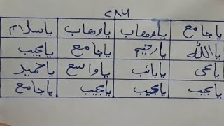 Video Mohabbat ka wazifa | Mohabbat ka Amal | Naqsh | Amal Sabke Liye download MP3, 3GP, MP4, WEBM, AVI, FLV April 2018
