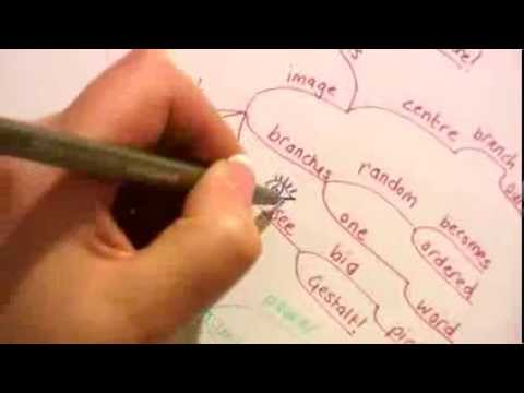 How To Draw A Mind Map Youtube