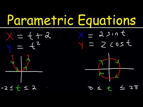 Parametric Equations Introduction, Eliminating The Paremeter t, Graphing  Plane Curves, Precalculus
