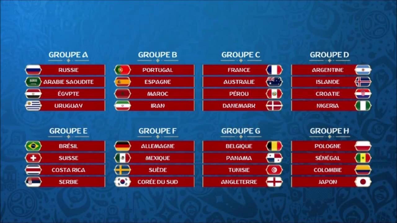 R sultat tirage au sort coupe du monde russia 2018 resultado de la copa del mundo de rifas 2018 - Coupe du monde resultats ...