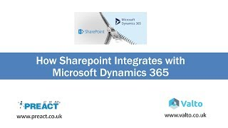 How Sharepoint Integrates with Microsoft Dynamics 365